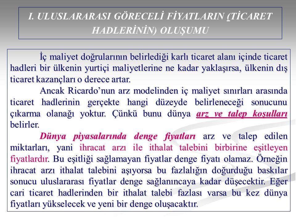 III.EKONOMİDE GENEL DENGE 1.