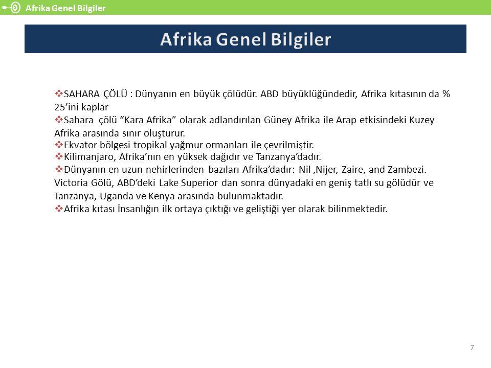 Afrika Genel Bilgiler 7  SAHARA ÇÖLÜ : Dünyanın en büyük çölüdür.