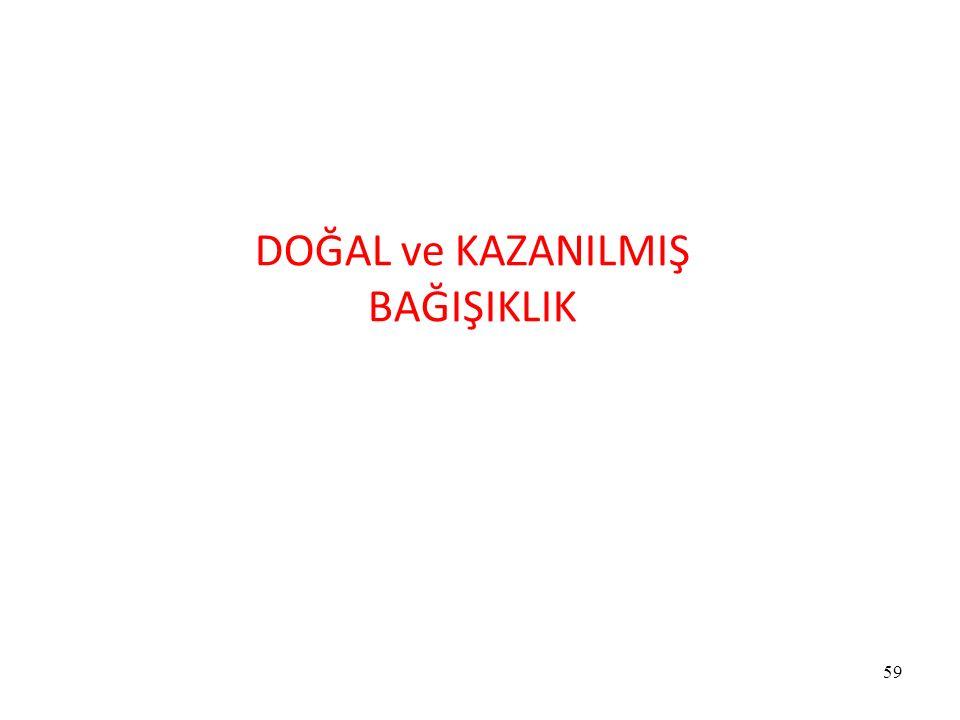 59 DOĞAL ve KAZANILMIŞ BAĞIŞIKLIK