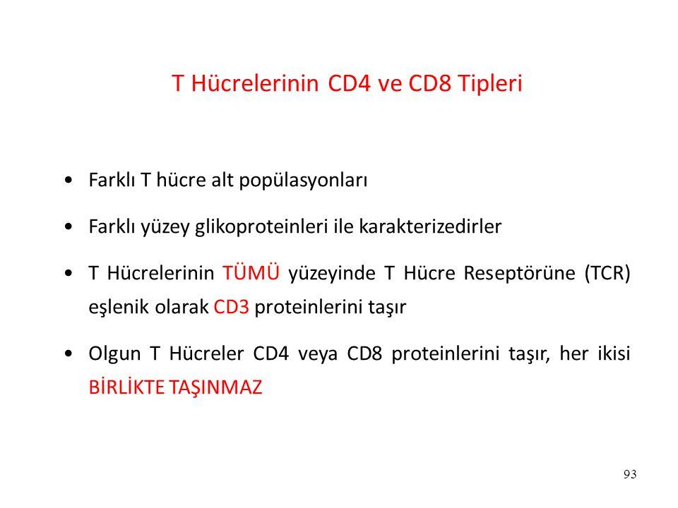 93 T Hücrelerinin CD4 ve CD8 Tipleri Farklı T hücre alt popülasyonları Farklı yüzey glikoproteinleri ile karakterizedirler T Hücrelerinin TÜMÜ yüzeyin