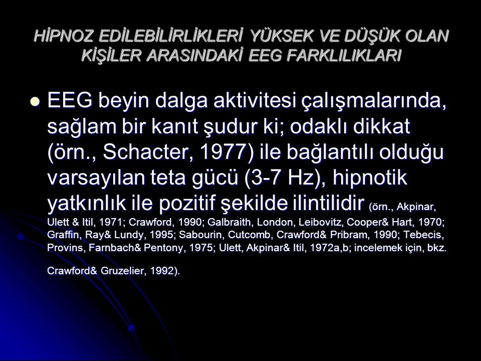 HİPNOZ EDİLEBİLİRLİKLERİ YÜKSEK VE DÜŞÜK OLAN KİŞİLER ARASINDAKİ EEG FARKLILIKLARI EEG beyin dalga aktivitesi çalışmalarında, sağlam bir kanıt şudur ki; odaklı dikkat (örn., Schacter, 1977) ile bağlantılı olduğu varsayılan teta gücü (3-7 Hz), hipnotik yatkınlık ile pozitif şekilde ilintilidir (örn., Akpinar, Ulett & Itil, 1971; Crawford, 1990; Galbraith, London, Leibovitz, Cooper& Hart, 1970; Graffin, Ray& Lundy, 1995; Sabourin, Cutcomb, Crawford& Pribram, 1990; Tebecis, Provins, Farnbach& Pentony, 1975; Ulett, Akpinar& Itil, 1972a,b; incelemek için, bkz.
