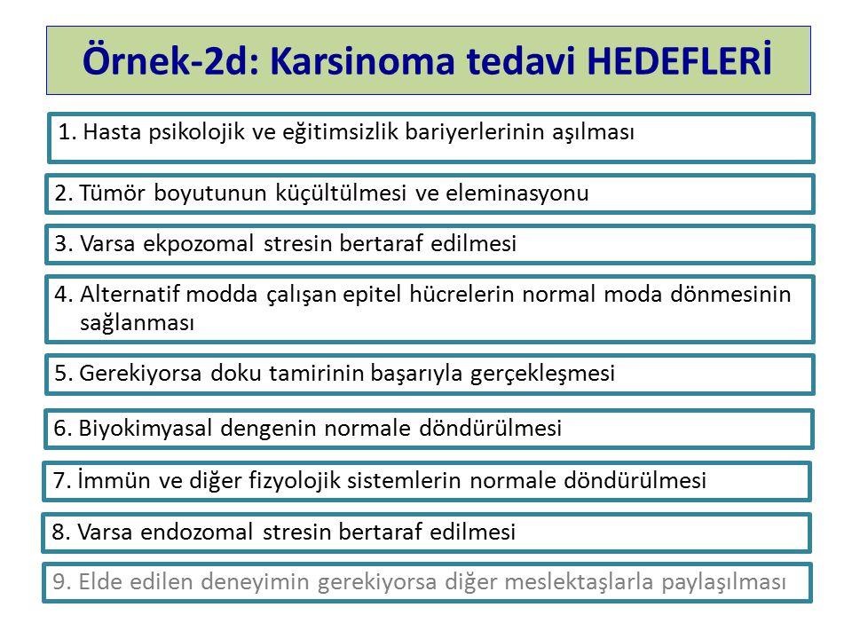 Örnek-2d: Karsinoma tedavi HEDEFLERİ 1.Hasta psikolojik ve eğitimsizlik bariyerlerinin aşılması 2.Tümör boyutunun küçültülmesi ve eleminasyonu 4.Alternatif modda çalışan epitel hücrelerin normal moda dönmesinin sağlanması 5.Gerekiyorsa doku tamirinin başarıyla gerçekleşmesi 6.Biyokimyasal dengenin normale döndürülmesi 7.İmmün ve diğer fizyolojik sistemlerin normale döndürülmesi 9.Elde edilen deneyimin gerekiyorsa diğer meslektaşlarla paylaşılması 3.Varsa ekpozomal stresin bertaraf edilmesi 8.Varsa endozomal stresin bertaraf edilmesi