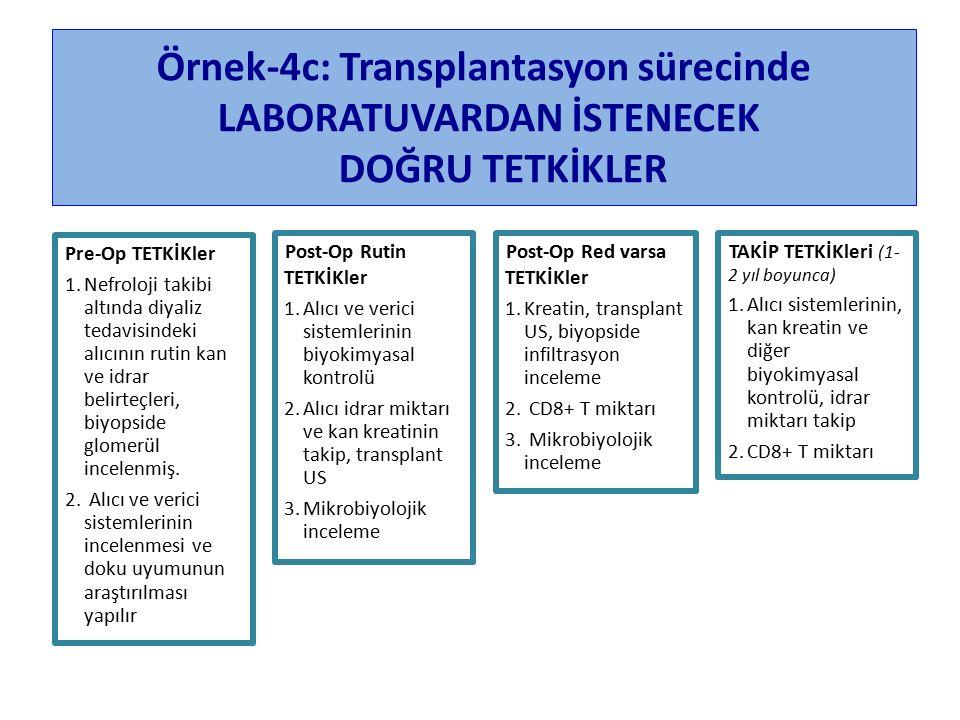 Örnek-4c: Transplantasyon sürecinde LABORATUVARDAN İSTENECEK DOĞRU TETKİKLER Pre-Op TETKİKler 1.Nefroloji takibi altında diyaliz tedavisindeki alıcının rutin kan ve idrar belirteçleri, biyopside glomerül incelenmiş.