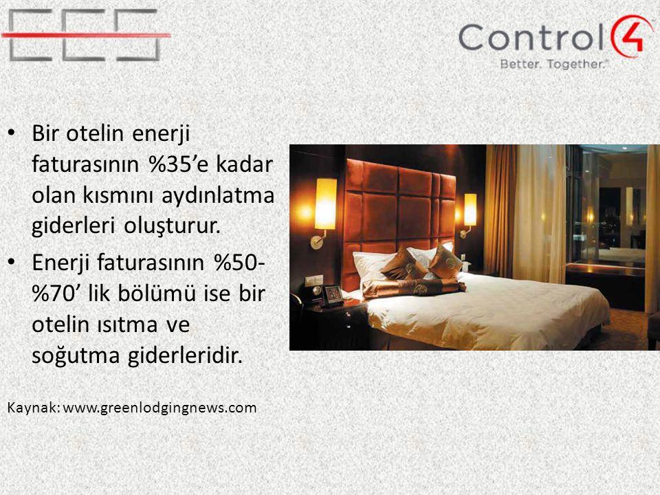 Bir otelin enerji faturasının %35'e kadar olan kısmını aydınlatma giderleri oluşturur.