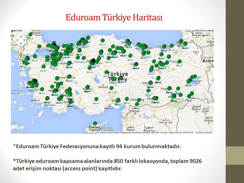 Eduroam Türkiye Haritası *Eduroam Türkiye Federasyonuna kayıtlı 94 kurum bulunmaktadır.