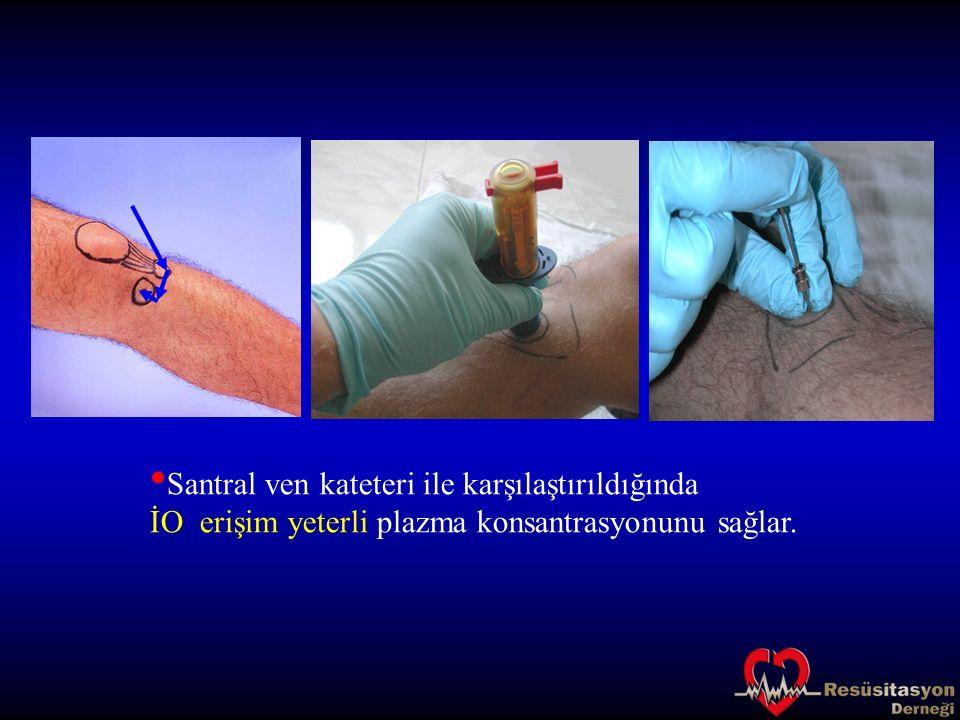 Santral ven kateteri ile karşılaştırıldığında İO erişim yeterli plazma konsantrasyonunu sağlar.