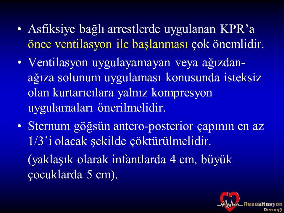Asfiksiye bağlı arrestlerde uygulanan KPR'a önce ventilasyon ile başlanması çok önemlidir. Ventilasyon uygulayamayan veya ağızdan- ağıza solunum uygul