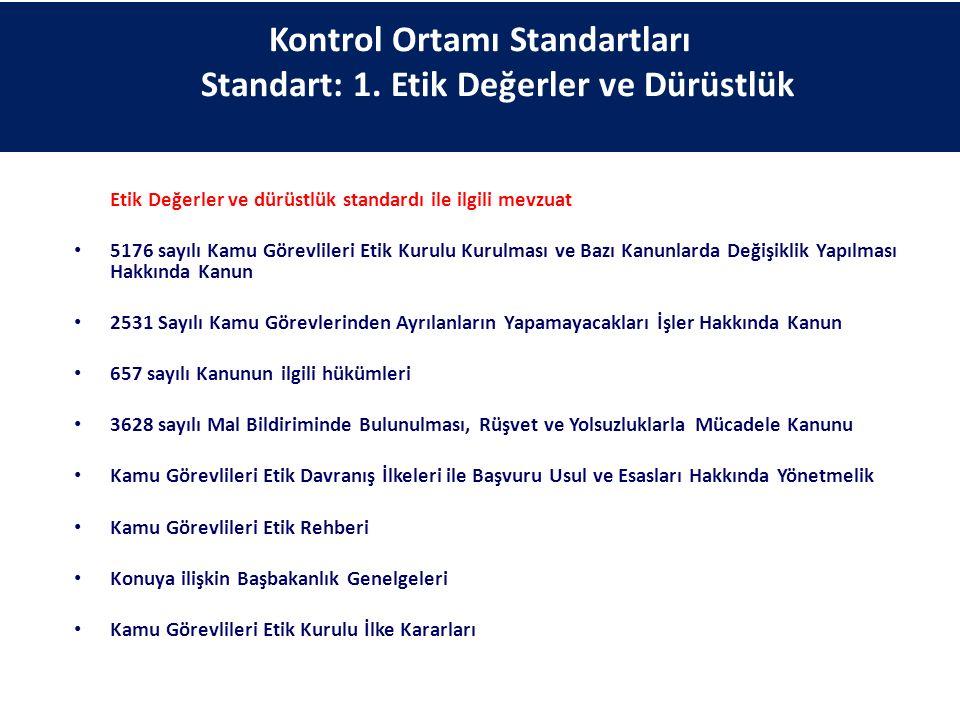 Kamu İç Kontrol Standartları I. Bileşen: Kontrol Ortamı Etik Değerler ve dürüstlük standardı ile ilgili mevzuat 5176 sayılı Kamu Görevlileri Etik Kuru