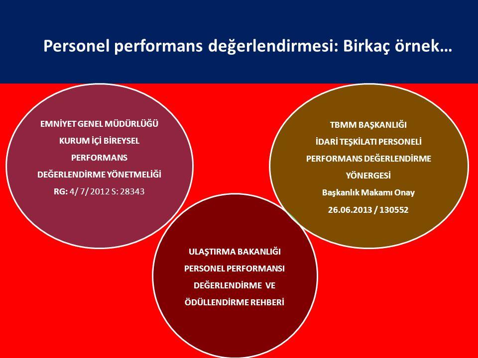 Personel performans değerlendirmesi: Birkaç örnek… EMNİYET GENEL MÜDÜRLÜĞÜ KURUM İÇİ BİREYSEL PERFORMANS DEĞERLENDİRME YÖNETMELİĞİ RG: 4/ 7/ 2012 S: 2