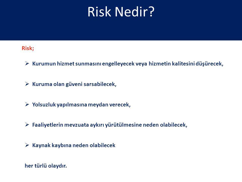 Risk Nedir? Risk;  Kurumun hizmet sunmasını engelleyecek veya hizmetin kalitesini düşürecek,  Kuruma olan güveni sarsabilecek,  Yolsuzluk yapılması