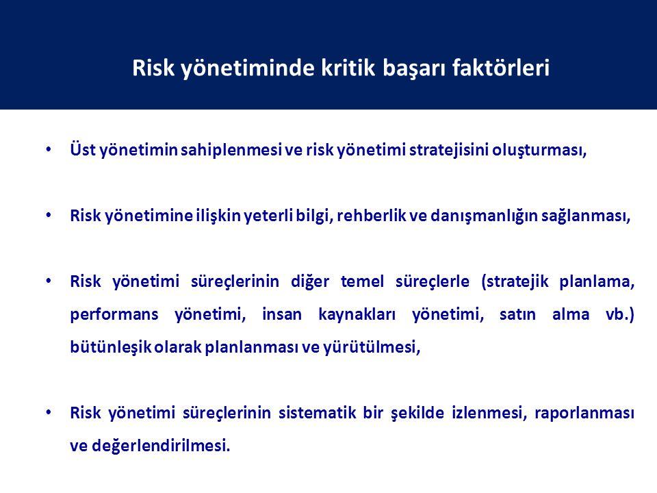 Risk yönetiminde kritik başarı faktörleri Üst yönetimin sahiplenmesi ve risk yönetimi stratejisini oluşturması, Risk yönetimine ilişkin yeterli bilgi,