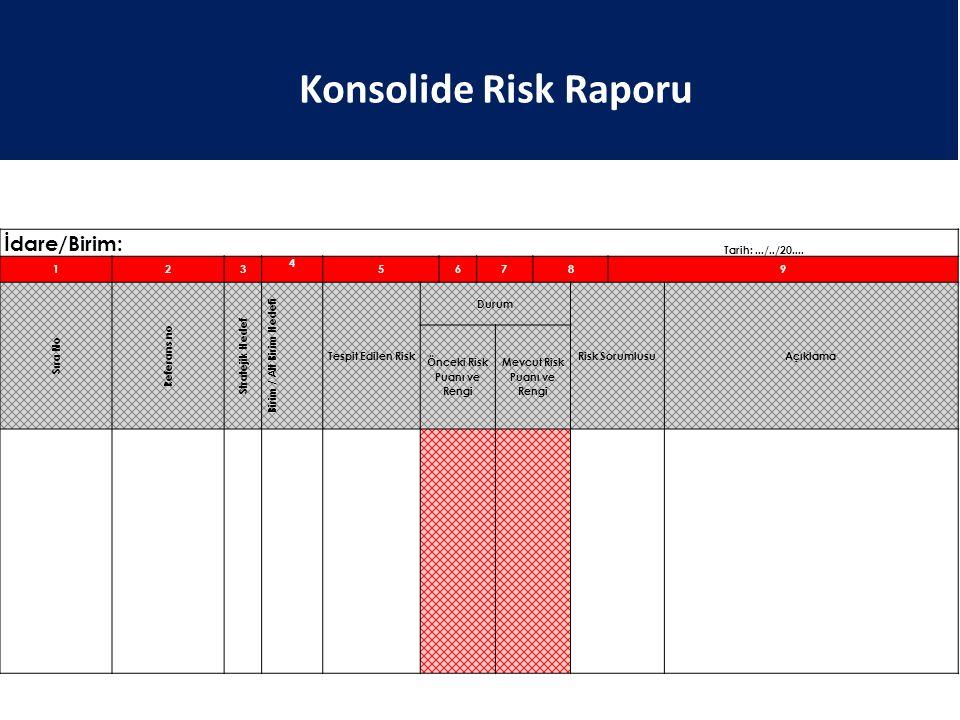 Konsolide Risk Raporu İdare/Birim: Tarih:.../../20.... 123 4 56789 Sıra No Referans no Stratejik Hedef Birim / Alt Birim Hedefi Tespit Edilen Risk Dur