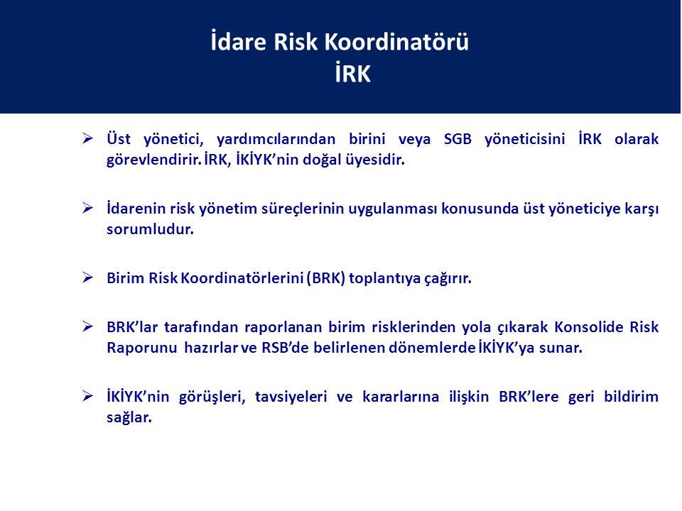 İdare Risk Koordinatörü İRK  Üst yönetici, yardımcılarından birini veya SGB yöneticisini İRK olarak görevlendirir. İRK, İKİYK'nin doğal üyesidir.  İ