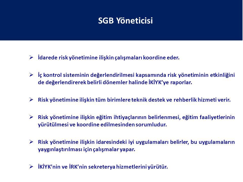 SGB Yöneticisi  İdarede risk yönetimine ilişkin çalışmaları koordine eder.  İç kontrol sisteminin değerlendirilmesi kapsamında risk yönetiminin etki