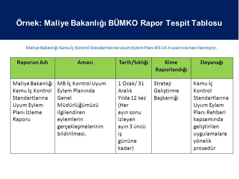 Raporun AdıAmacıTarih/SıklığıKime Raporlandığı Dayanağı Maliye Bakanlığı Kamu İç Kontrol Standartlarına Uyum Eylem Planı İzleme Raporu MB İç Kontrol U