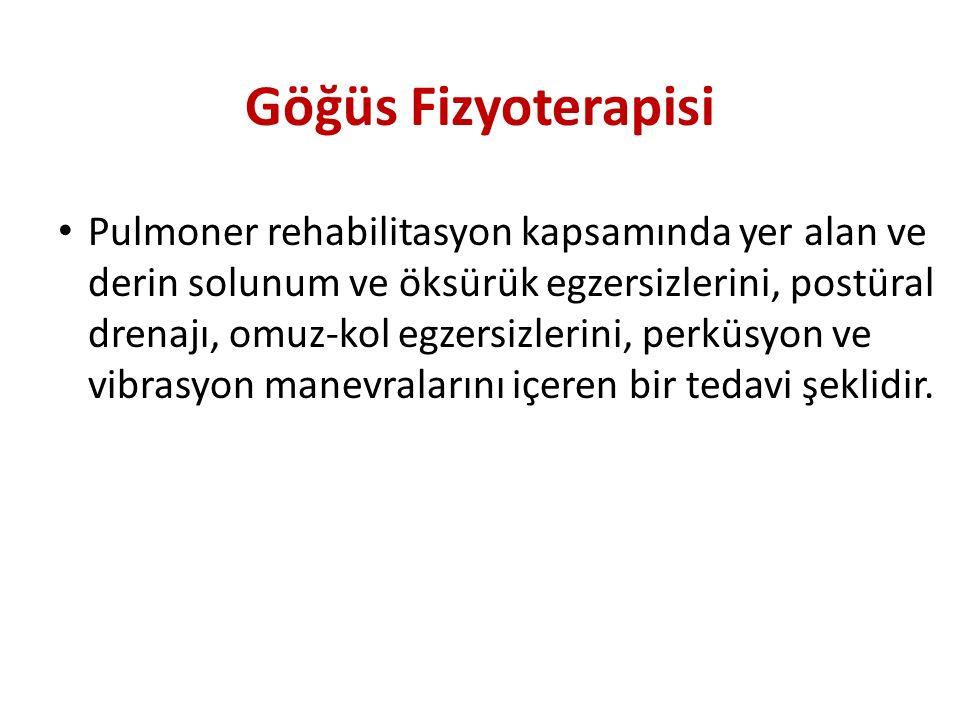 Göğüs Fizyoterapisi Pulmoner rehabilitasyon kapsamında yer alan ve derin solunum ve öksürük egzersizlerini, postüral drenajı, omuz-kol egzersizlerini,