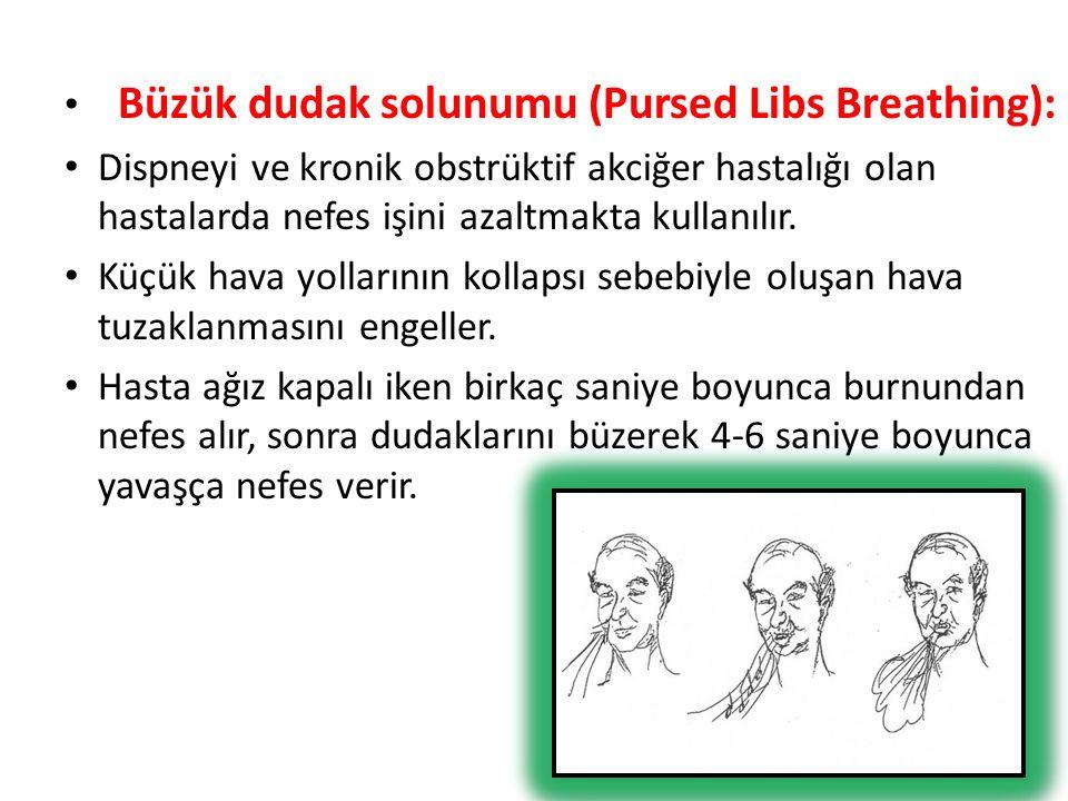 Büzük dudak solunumu (Pursed Libs Breathing): Dispneyi ve kronik obstrüktif akciğer hastalığı olan hastalarda nefes işini azaltmakta kullanılır. Küçük