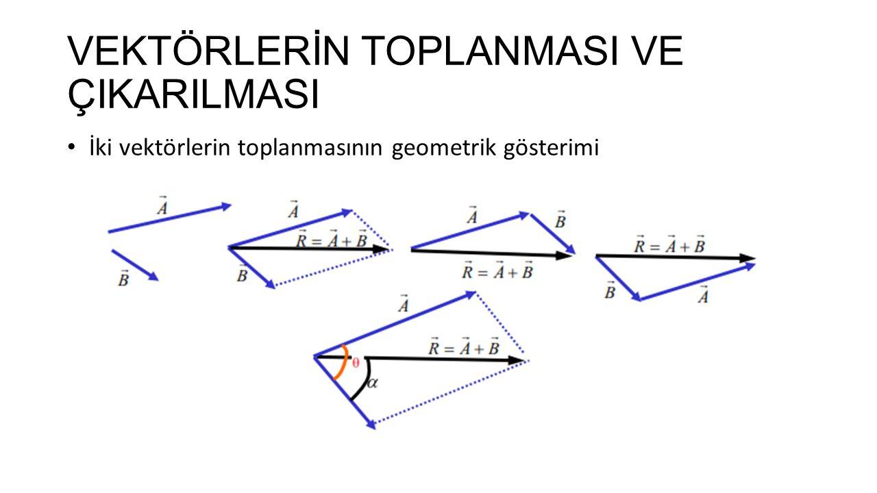 VEKTÖRLERİN TOPLANMASI VE ÇIKARILMASI İki vektörlerin toplanmasının geometrik gösterimi
