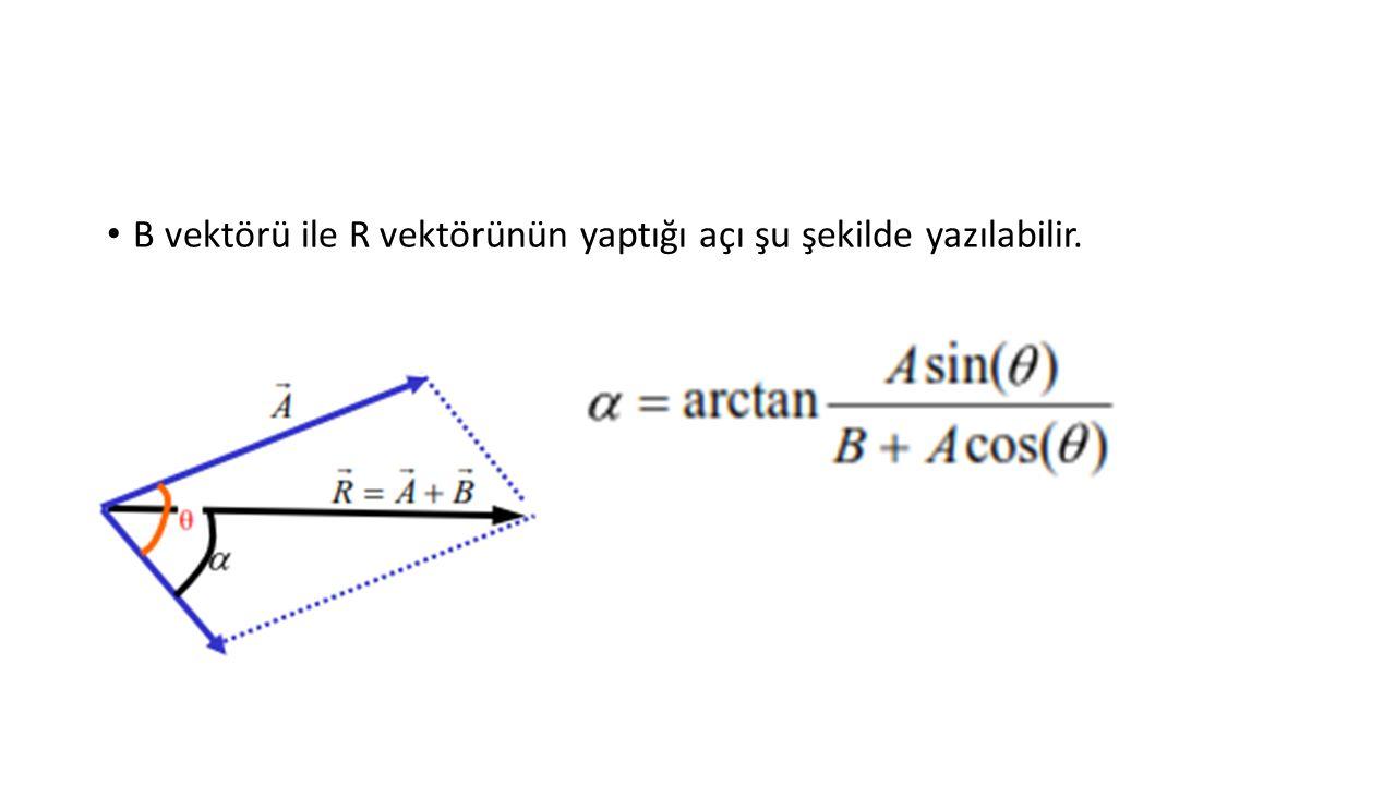 B vektörü ile R vektörünün yaptığı açı şu şekilde yazılabilir.