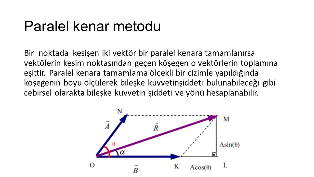 Paralel kenar metodu Bir noktada kesişen iki vektör bir paralel kenara tamamlanırsa vektölerin kesim noktasından geçen köşegen o vektörlerin toplamına eşittir.