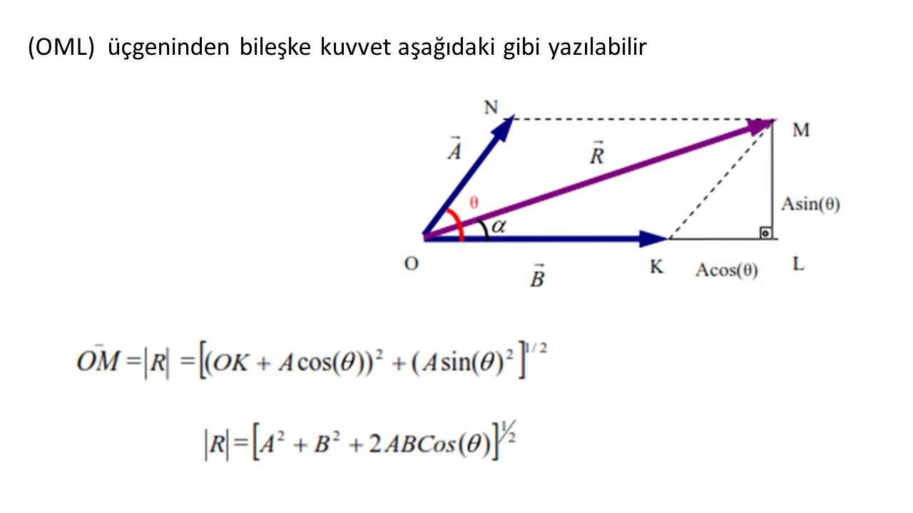 (OML) üçgeninden bileşke kuvvet aşağıdaki gibi yazılabilir