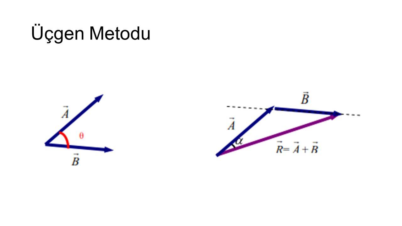 Üçgen Metodu