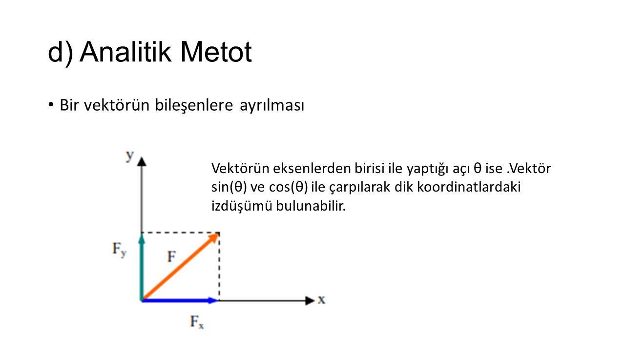d) Analitik Metot Bir vektörün bileşenlere ayrılması Vektörün eksenlerden birisi ile yaptığı açı θ ise.Vektör sin(θ) ve cos(θ) ile çarpılarak dik koordinatlardaki izdüşümü bulunabilir.