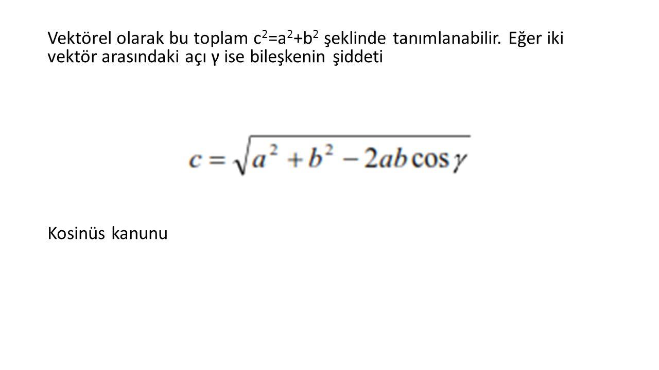 Vektörel olarak bu toplam c 2 =a 2 +b 2 şeklinde tanımlanabilir.