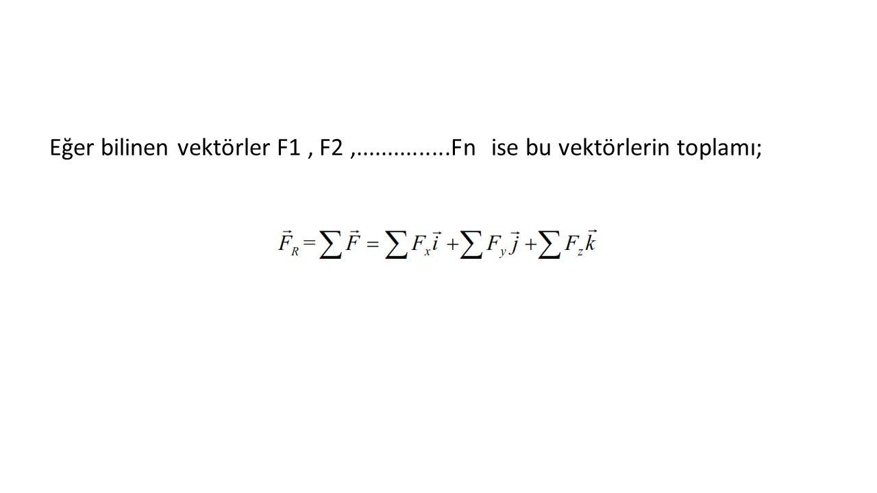 Eğer bilinen vektörler F1, F2,...............Fn ise bu vektörlerin toplamı;