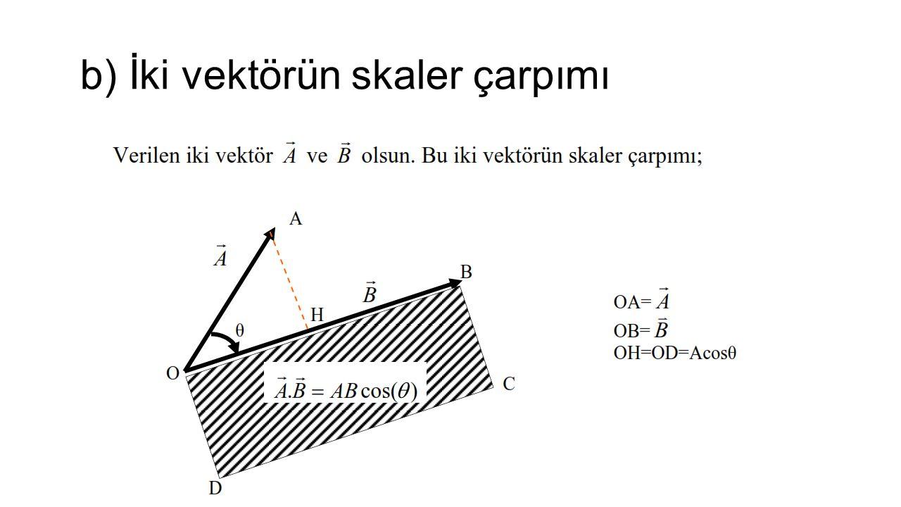 b) İki vektörün skaler çarpımı