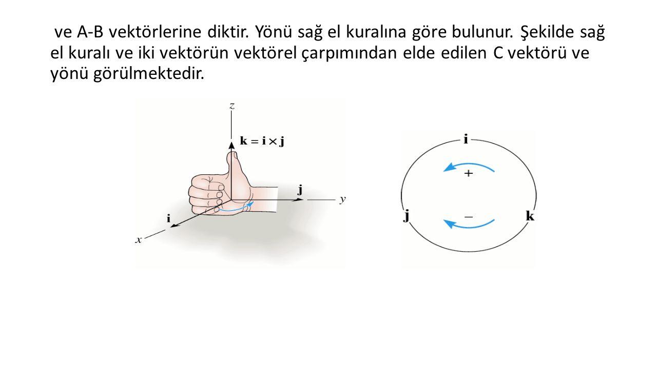 ve A-B vektörlerine diktir. Yönü sağ el kuralına göre bulunur.