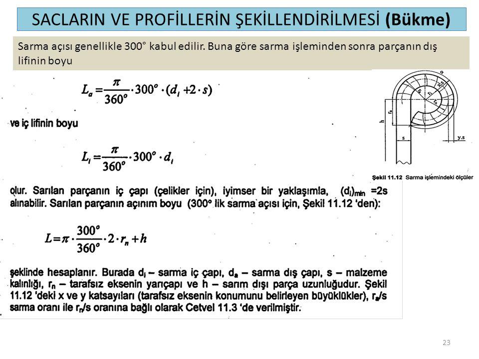 SACLARIN VE PROFİLLERİN ŞEKİLLENDİRİLMESİ (Bükme) 23 Sarma açısı genellikle 300° kabul edilir. Buna göre sarma işleminden sonra parçanın dış lifinin b
