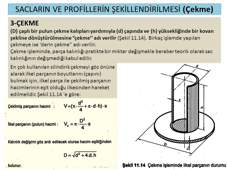 SACLARIN VE PROFİLLERİN ŞEKİLLENDİRİLMESİ (Çekme) 26 3-ÇEKME (D) çaplı bir pulun çekme kalıpları yardımıyla (d) çapında ve (h) yüksekliğinde bir kovan