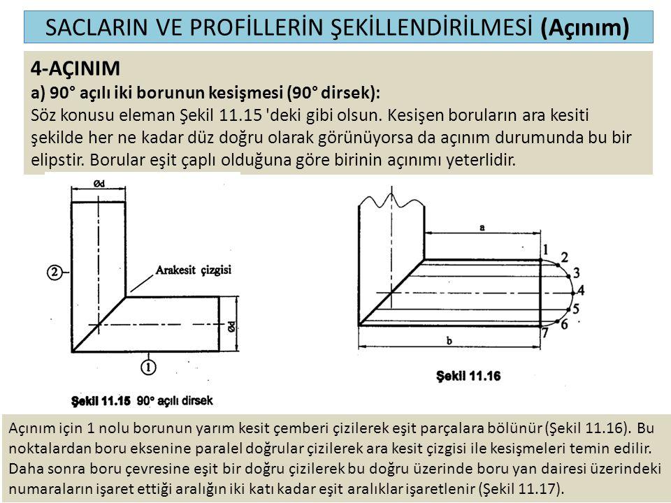 SACLARIN VE PROFİLLERİN ŞEKİLLENDİRİLMESİ (Açınım) 29 4-AÇINIM a) 90° açılı iki borunun kesişmesi (90° dirsek): Söz konusu eleman Şekil 11.15 'deki gi