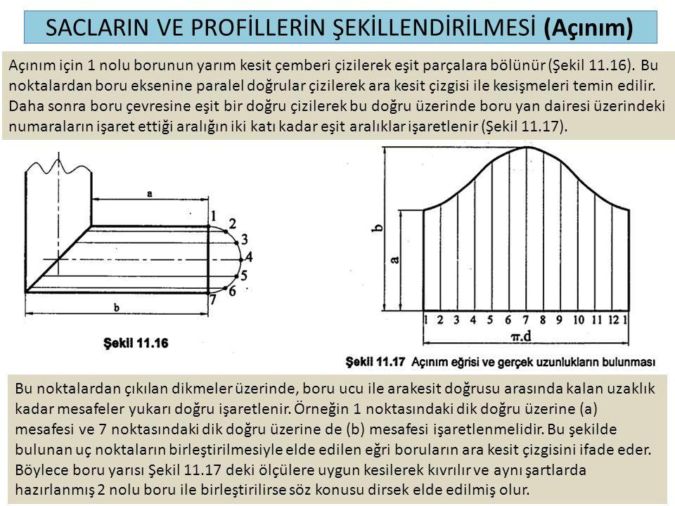SACLARIN VE PROFİLLERİN ŞEKİLLENDİRİLMESİ (Açınım) 30 Açınım için 1 nolu borunun yarım kesit çemberi çizilerek eşit parçalara bölünür (Şekil 11.16). B