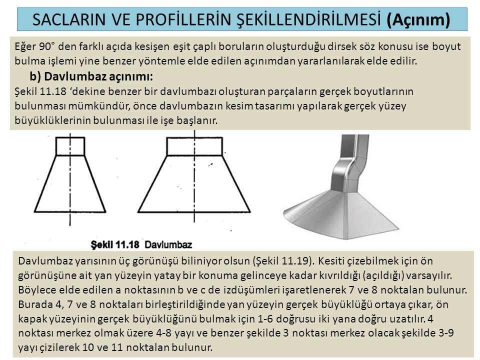 SACLARIN VE PROFİLLERİN ŞEKİLLENDİRİLMESİ (Açınım) 31 Eğer 90° den farklı açıda kesişen eşit çaplı boruların oluşturduğu dirsek söz konusu ise boyut bulma işlemi yine benzer yöntemle elde edilen açınımdan yararlanılarak elde edilir.