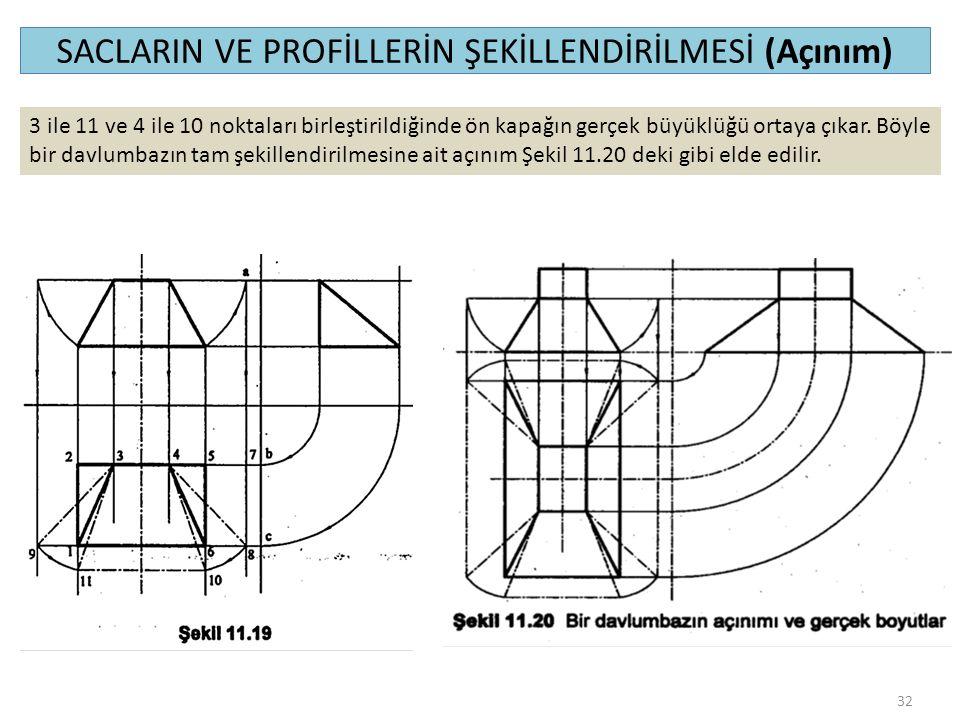 SACLARIN VE PROFİLLERİN ŞEKİLLENDİRİLMESİ (Açınım) 32 3 ile 11 ve 4 ile 10 noktaları birleştirildiğinde ön kapağın gerçek büyüklüğü ortaya çıkar. Böyl