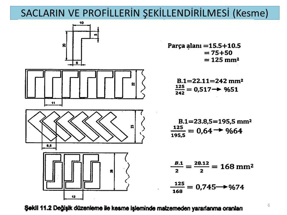 SACLARIN VE PROFİLLERİN ŞEKİLLENDİRİLMESİ (Çekme) 27 http://www.custompartnet.com/wu/sheet-metal-forming
