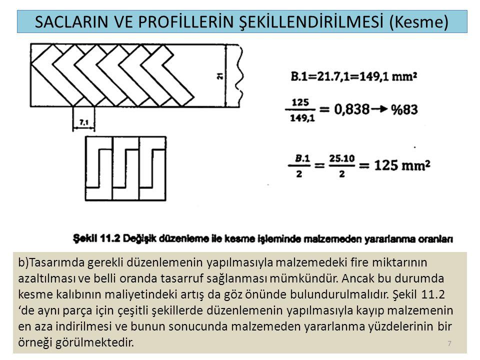 b)Tasarımda gerekli düzenlemenin yapılmasıyla malzemedeki fire miktarının azaltılması ve belli oranda tasarruf sağlanması mümkündür.