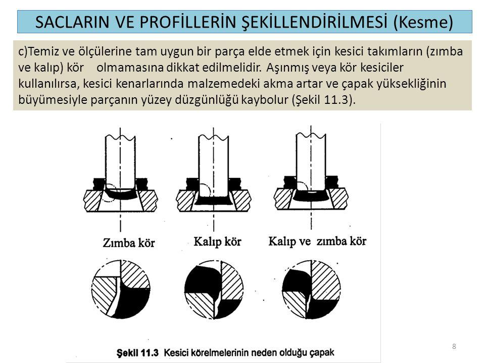 SACLARIN VE PROFİLLERİN ŞEKİLLENDİRİLMESİ (Kesme) c)Temiz ve ölçülerine tam uygun bir parça elde etmek için kesici takımların (zımba ve kalıp) kör olmamasına dikkat edilmelidir.