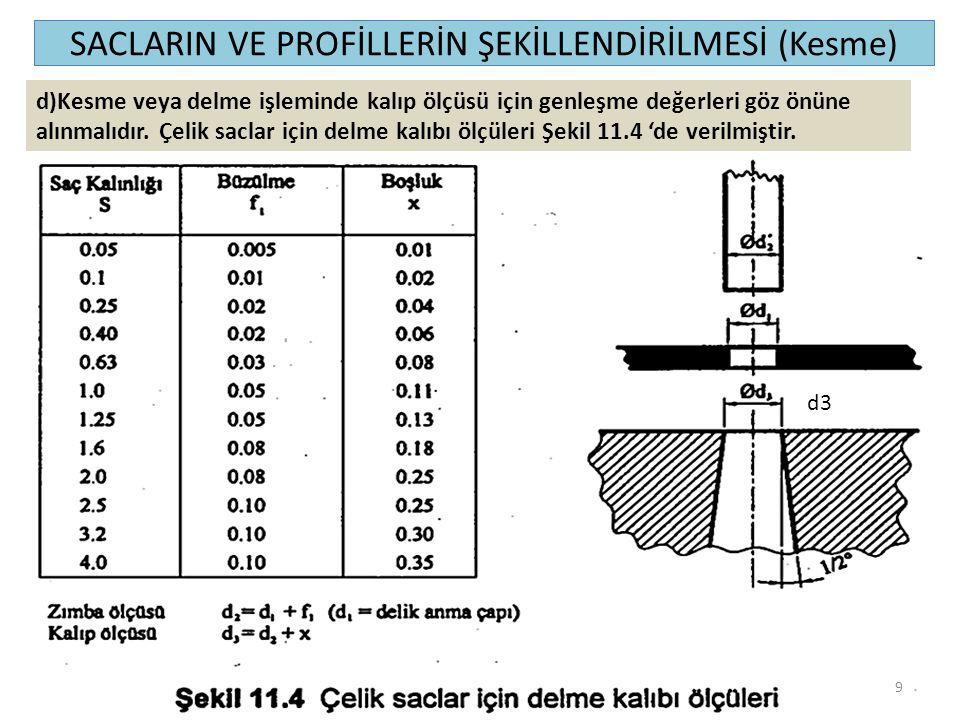 SACLARIN VE PROFİLLERİN ŞEKİLLENDİRİLMESİ (Açınım) 30 Açınım için 1 nolu borunun yarım kesit çemberi çizilerek eşit parçalara bölünür (Şekil 11.16).