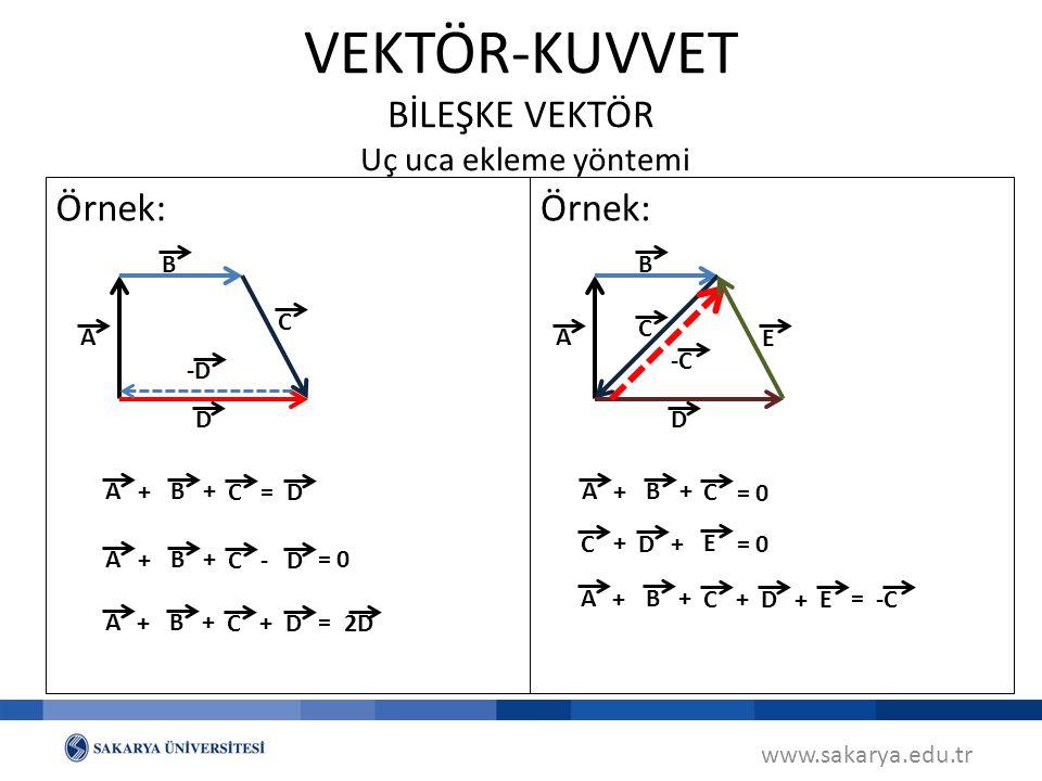 VEKTÖR-KUVVET BİLEŞKE VEKTÖR Uç uca ekleme yöntemi Örnek: www.sakarya.edu.tr B A C D A C B + + =D A C B + + -D = 0 A C B + + +D = 2D -D A C B + + = 0 B A C D -C E C E+ +D= 0 A C B + + +D = + E-C