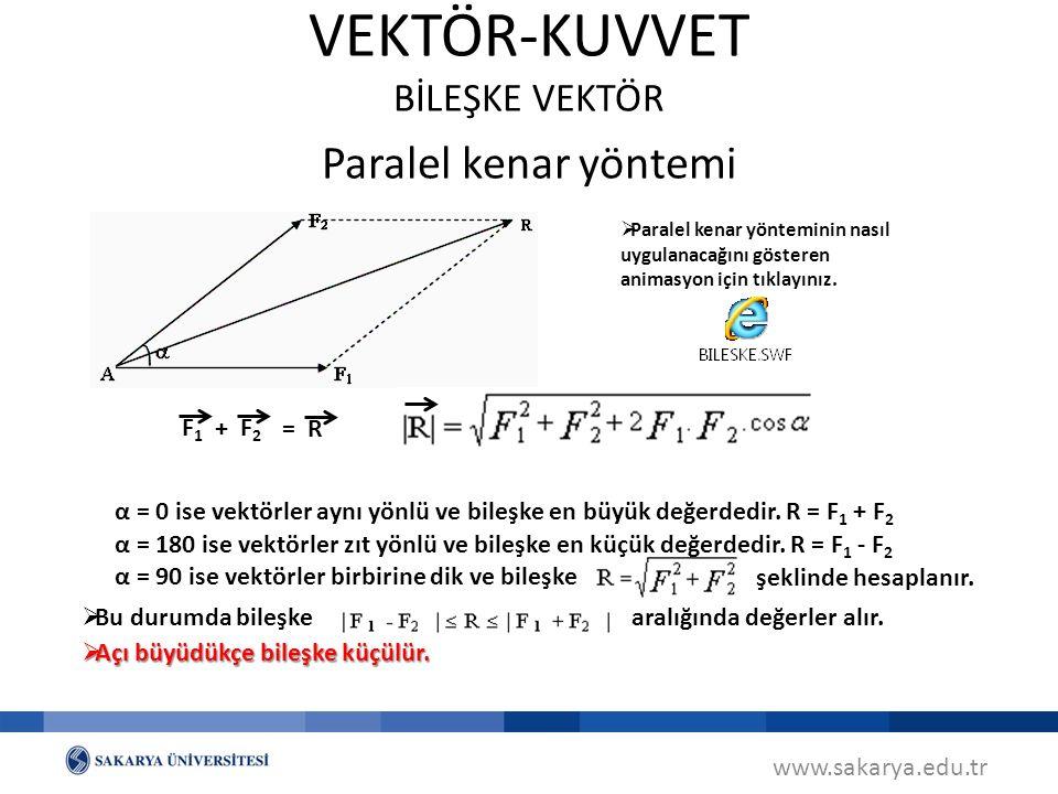 Paralel kenar yöntemi www.sakarya.edu.tr VEKTÖR-KUVVET BİLEŞKE VEKTÖR  Paralel kenar yönteminin nasıl uygulanacağını gösteren animasyon için tıklayın