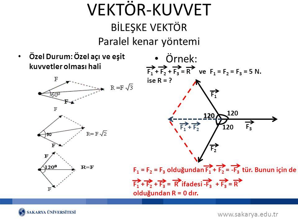 Özel Durum: Özel açı ve eşit kuvvetler olması hali Örnek: www.sakarya.edu.tr 90 F 1 + F 2 + F 3 = R ve F 1 = F 2 = F 3 = 5 N. ise R = ? F 1 + F 2 + F