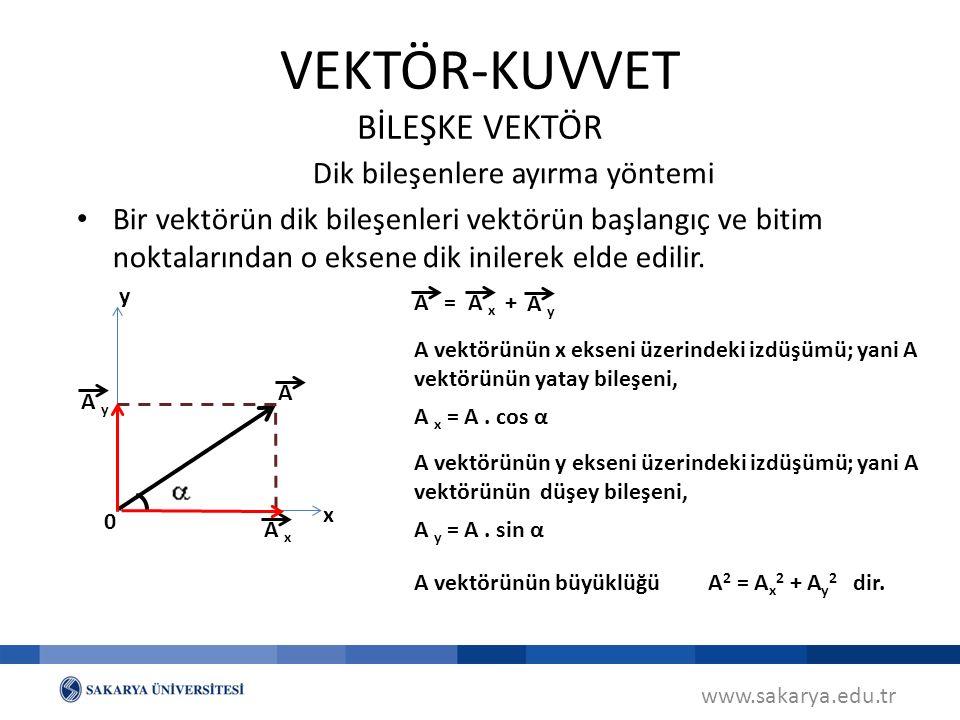 VEKTÖR-KUVVET BİLEŞKE VEKTÖR Dik bileşenlere ayırma yöntemi Bir vektörün dik bileşenleri vektörün başlangıç ve bitim noktalarından o eksene dik inilerek elde edilir.