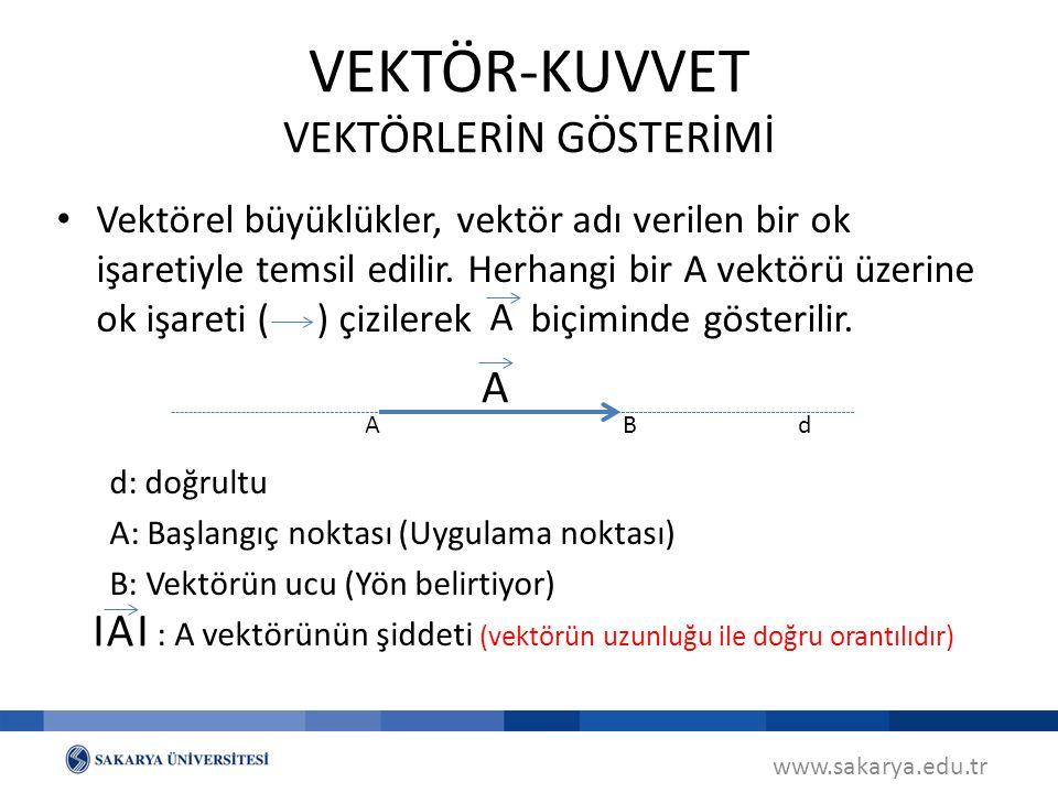 Vektörel büyüklükler, vektör adı verilen bir ok işaretiyle temsil edilir. Herhangi bir A vektörü üzerine ok işareti ( ) çizilerek biçiminde gösterilir