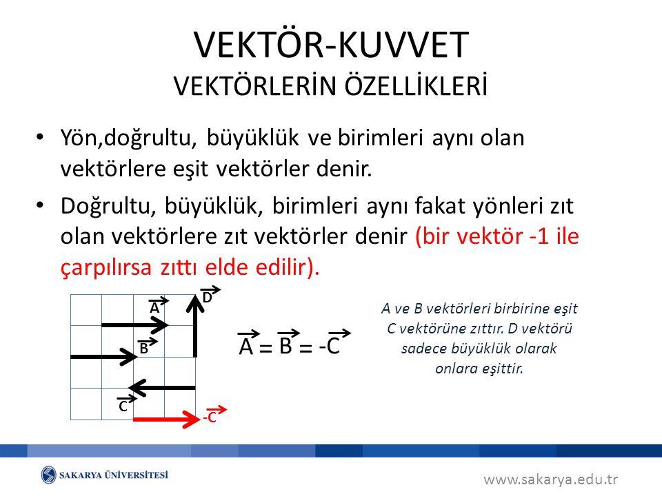 Yön,doğrultu, büyüklük ve birimleri aynı olan vektörlere eşit vektörler denir. Doğrultu, büyüklük, birimleri aynı fakat yönleri zıt olan vektörlere zı