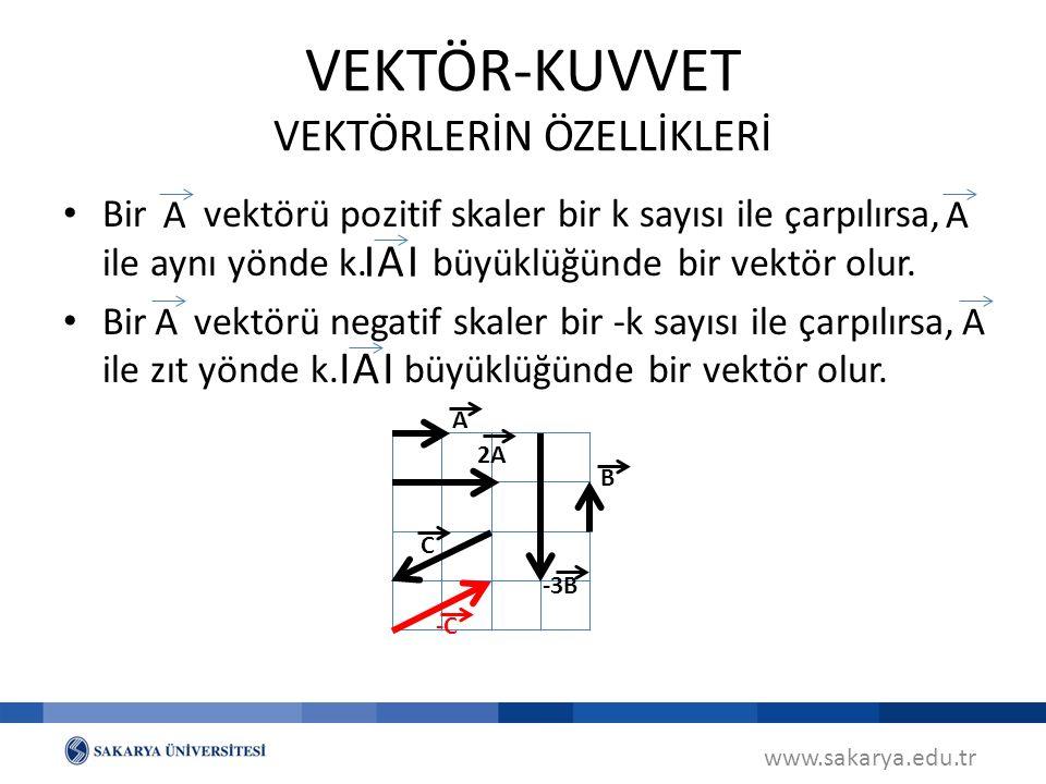 Bir vektörü pozitif skaler bir k sayısı ile çarpılırsa, ile aynı yönde k. büyüklüğünde bir vektör olur. Bir vektörü negatif skaler bir -k sayısı ile ç