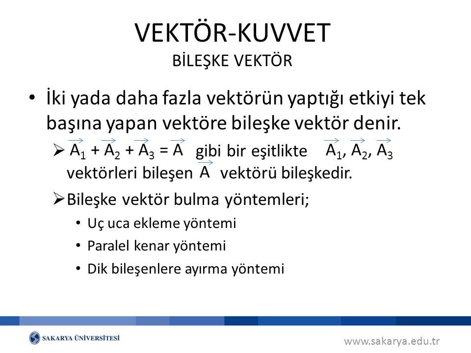 İki yada daha fazla vektörün yaptığı etkiyi tek başına yapan vektöre bileşke vektör denir.
