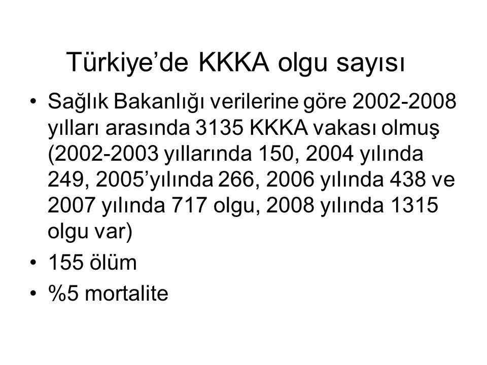 Türkiye'de KKKA olgu sayısı Sağlık Bakanlığı verilerine göre 2002-2008 yılları arasında 3135 KKKA vakası olmuş (2002-2003 yıllarında 150, 2004 yılında 249, 2005'yılında 266, 2006 yılında 438 ve 2007 yılında 717 olgu, 2008 yılında 1315 olgu var) 155 ölüm %5 mortalite